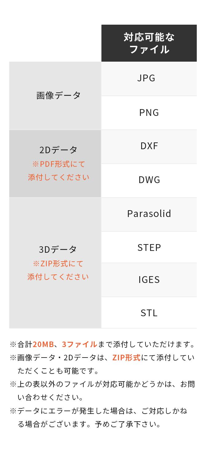 対応可能なファイルの一覧