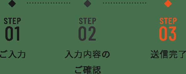 step03 送信完了