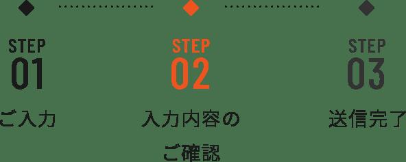 step02 入力内容のご確認